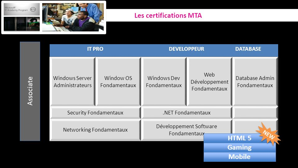Les certifications MTA