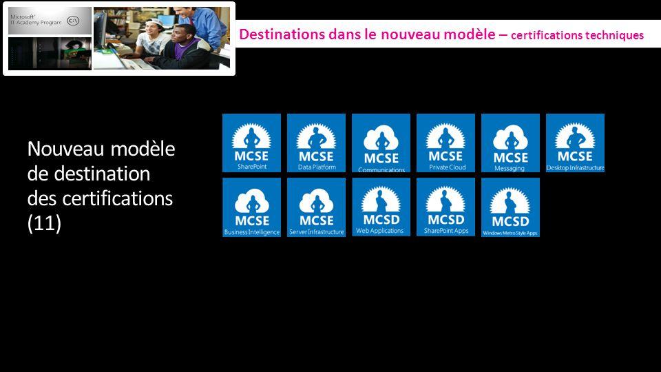 Nouveau modèle de destination des certifications (11)