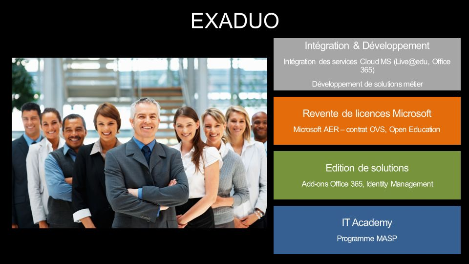 EXADUO Intégration & Développement Revente de licences Microsoft