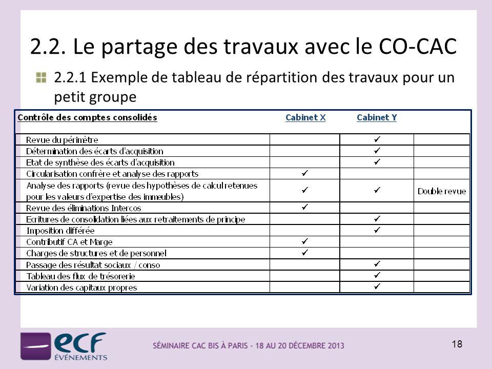 2.2. Le partage des travaux avec le CO-CAC