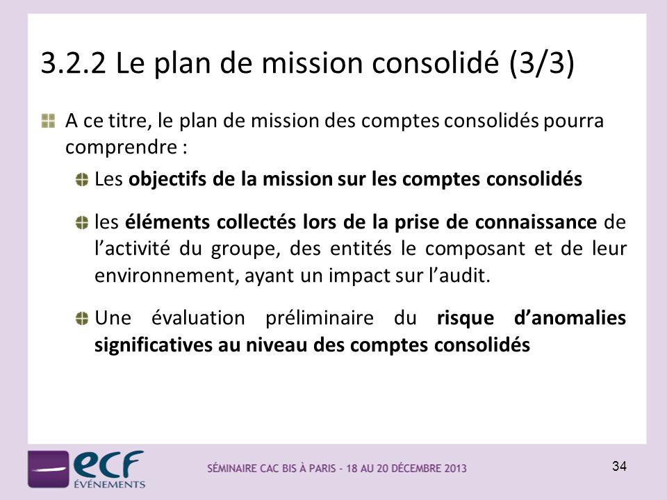 3.2.2 Le plan de mission consolidé (3/3)