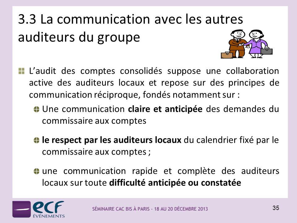3.3 La communication avec les autres auditeurs du groupe