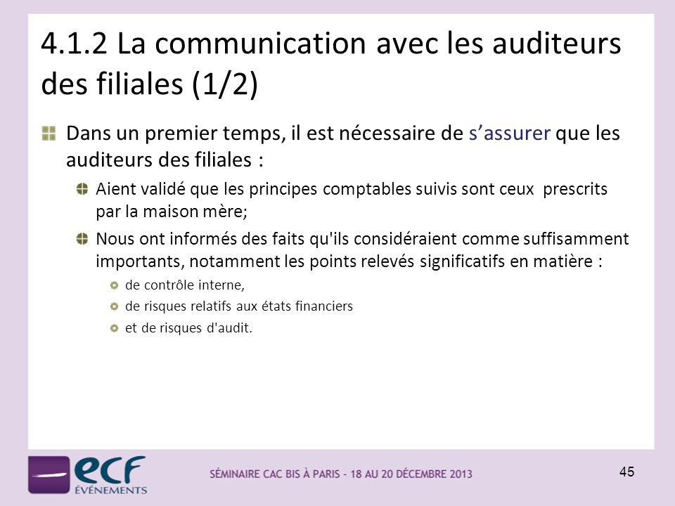 4.1.2 La communication avec les auditeurs des filiales (1/2)