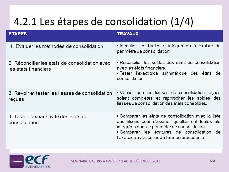 4.2.1 Les étapes de consolidation (1/4)
