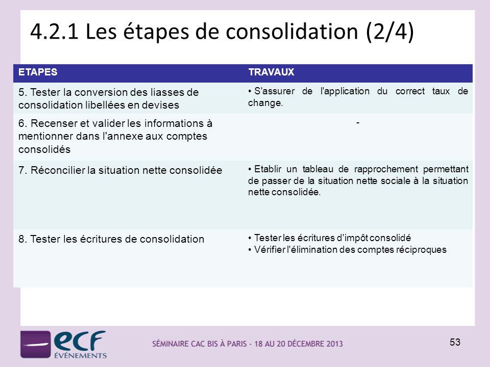 4.2.1 Les étapes de consolidation (2/4)