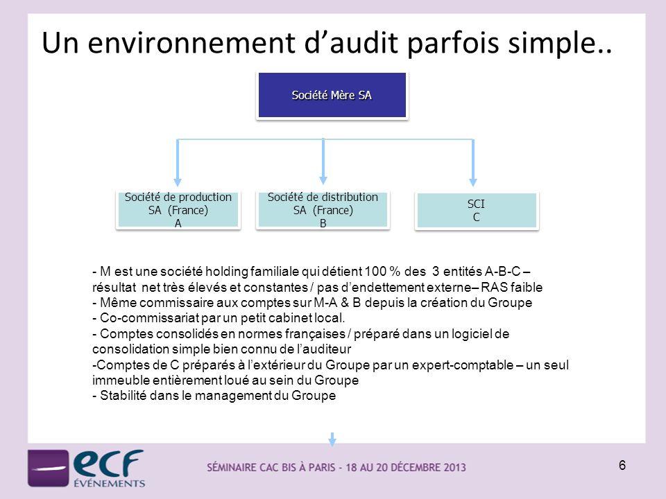 Un environnement d'audit parfois simple..