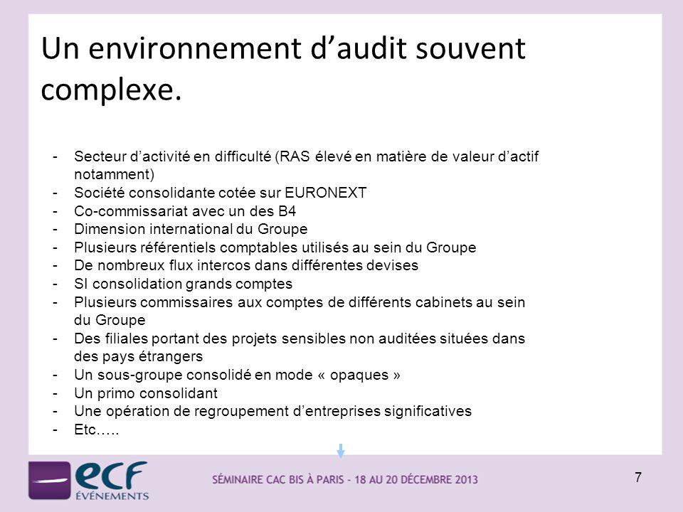 Un environnement d'audit souvent complexe.