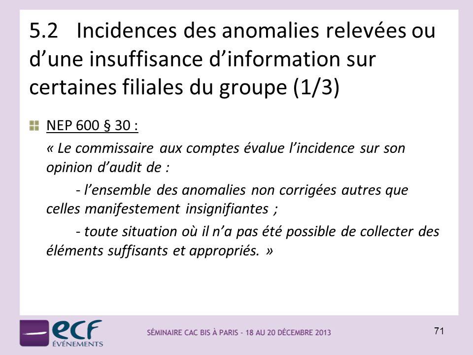 5.2 Incidences des anomalies relevées ou d'une insuffisance d'information sur certaines filiales du groupe (1/3)