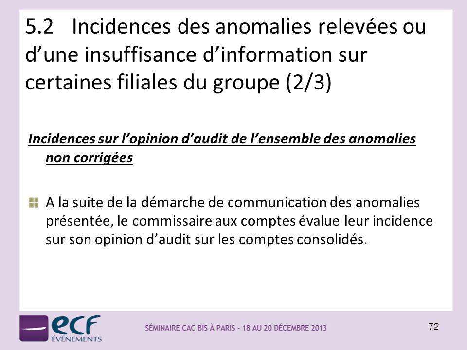 5.2 Incidences des anomalies relevées ou d'une insuffisance d'information sur certaines filiales du groupe (2/3)