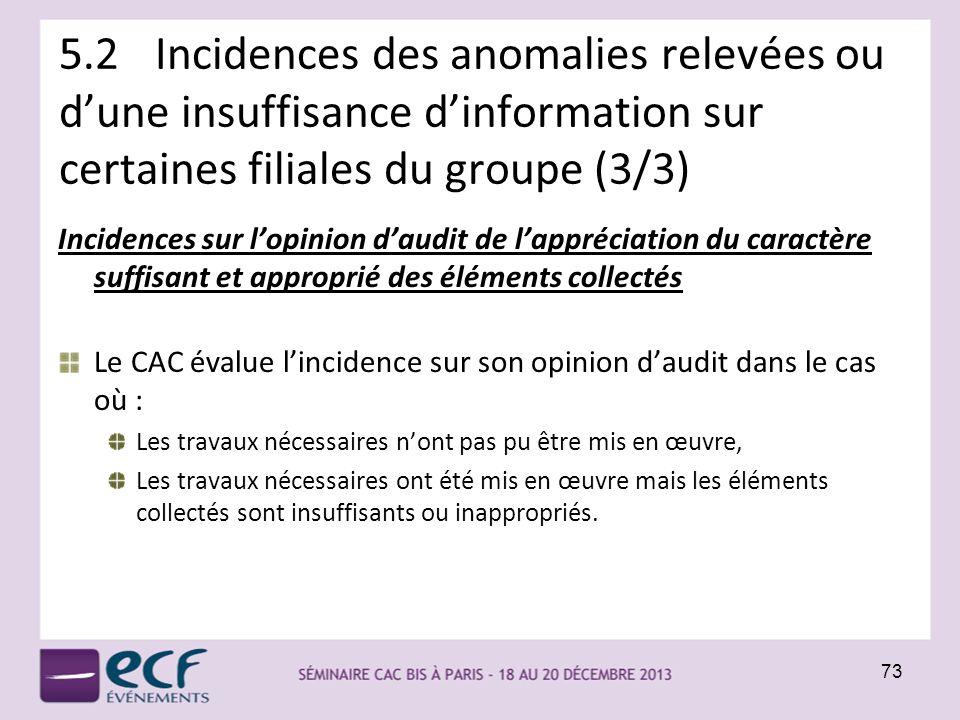 5.2 Incidences des anomalies relevées ou d'une insuffisance d'information sur certaines filiales du groupe (3/3)