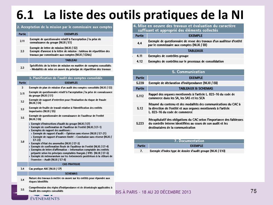 6.1 La liste des outils pratiques de la NI