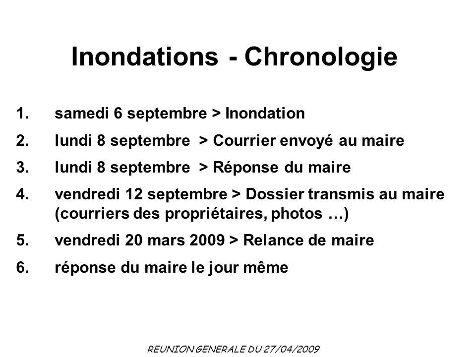 Inondations - Chronologie