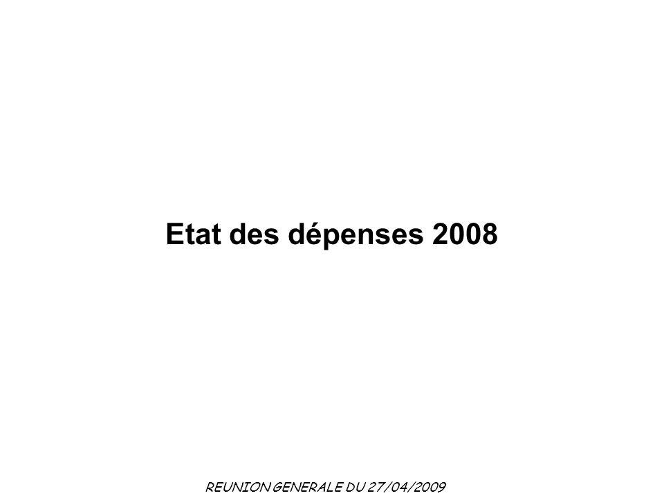 Etat des dépenses 2008