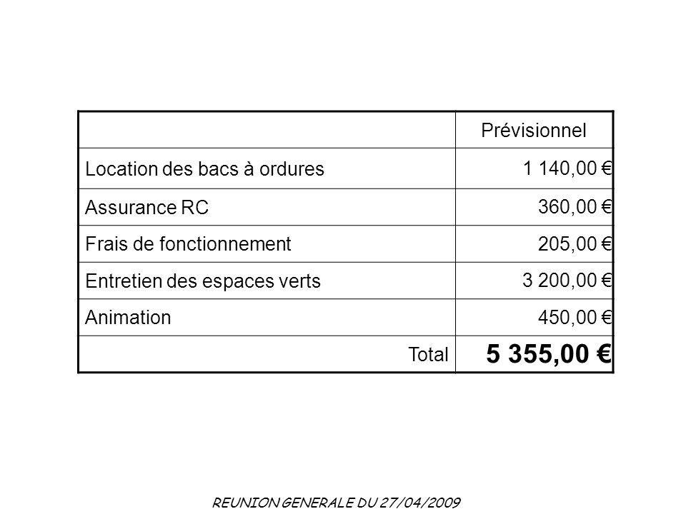 5 355,00 € Prévisionnel Location des bacs à ordures 1 140,00 €