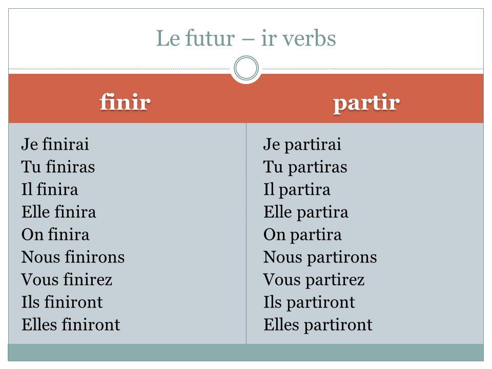 Le futur – ir verbs finir partir