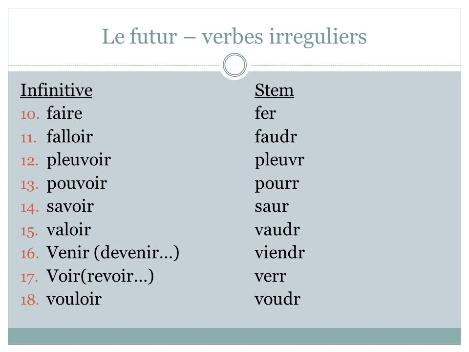 Le futur – verbes irreguliers
