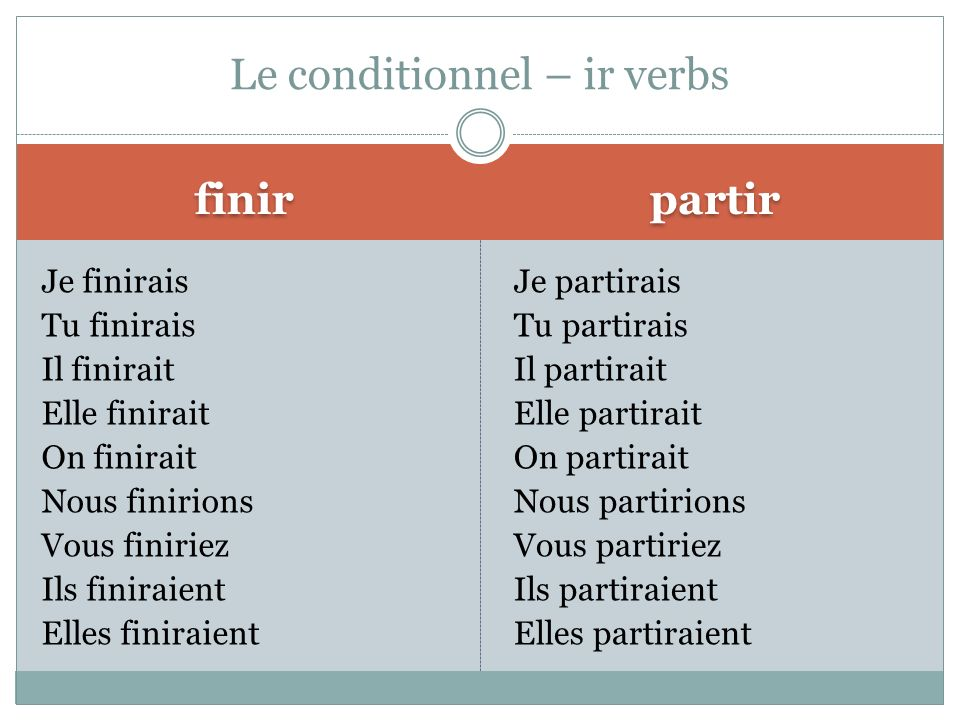 Le conditionnel – ir verbs