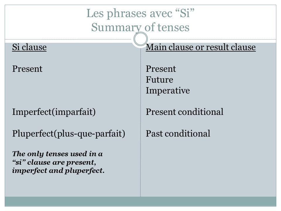 Les phrases avec Si Summary of tenses