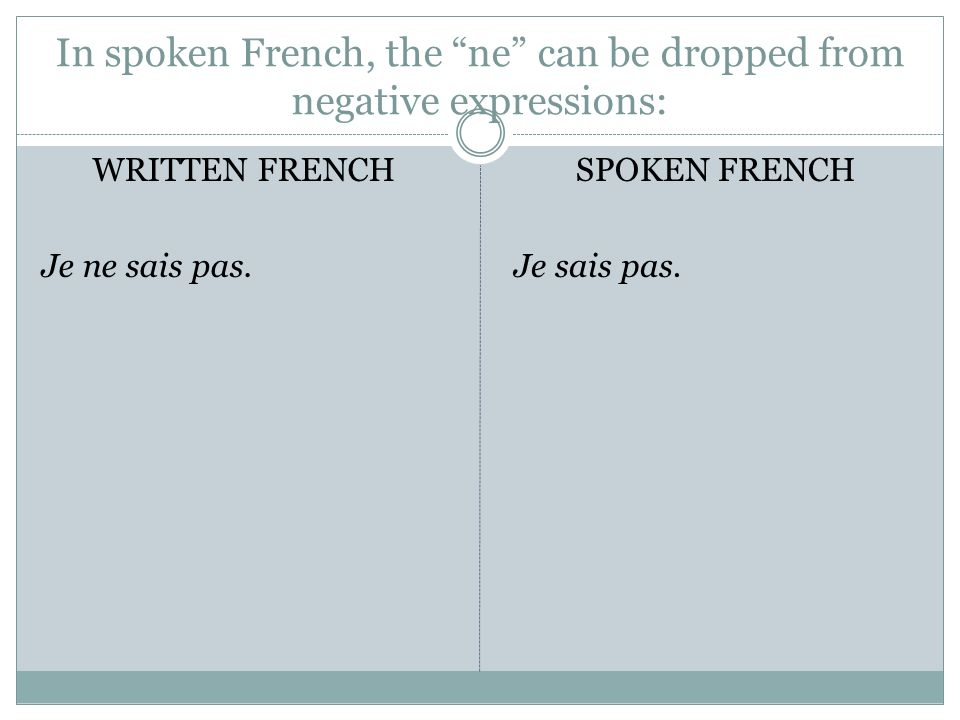 In spoken French, the ne can be dropped from negative expressions: