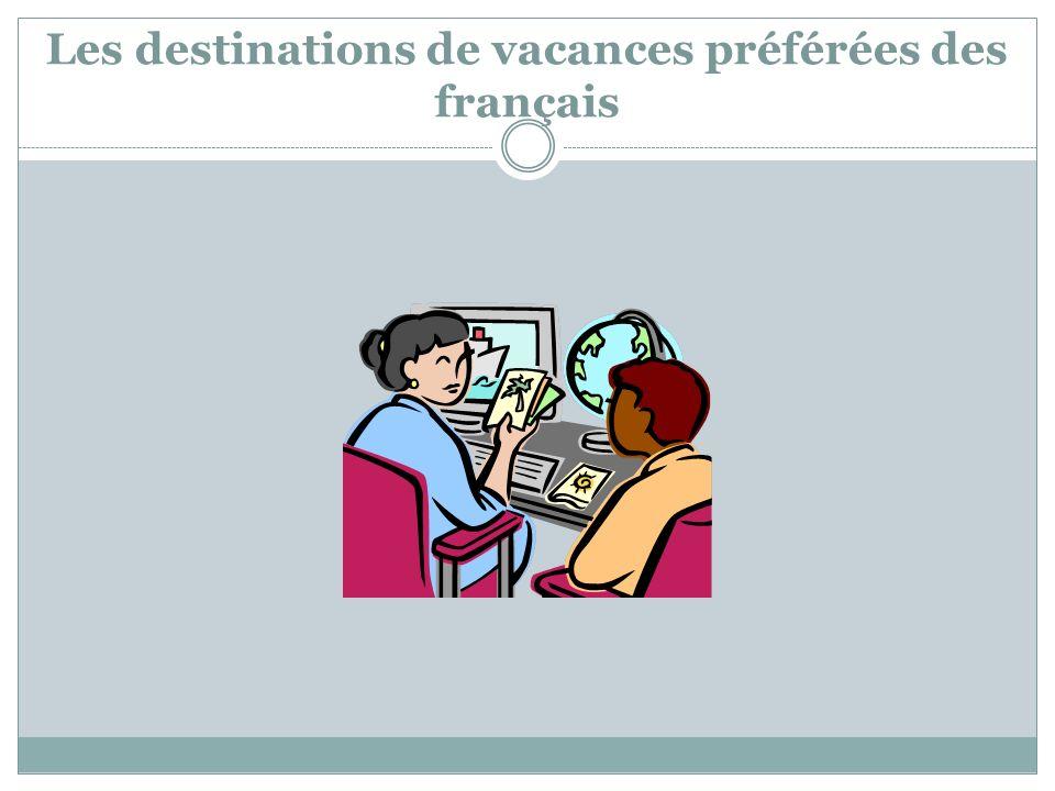 Les destinations de vacances préférées des français