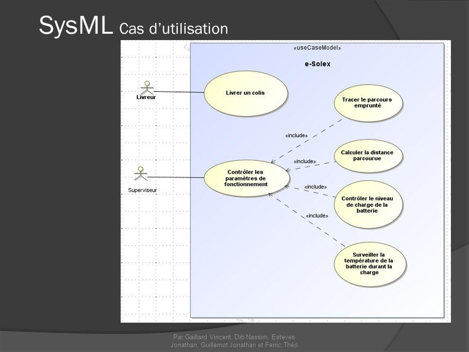 SysML Cas d'utilisation