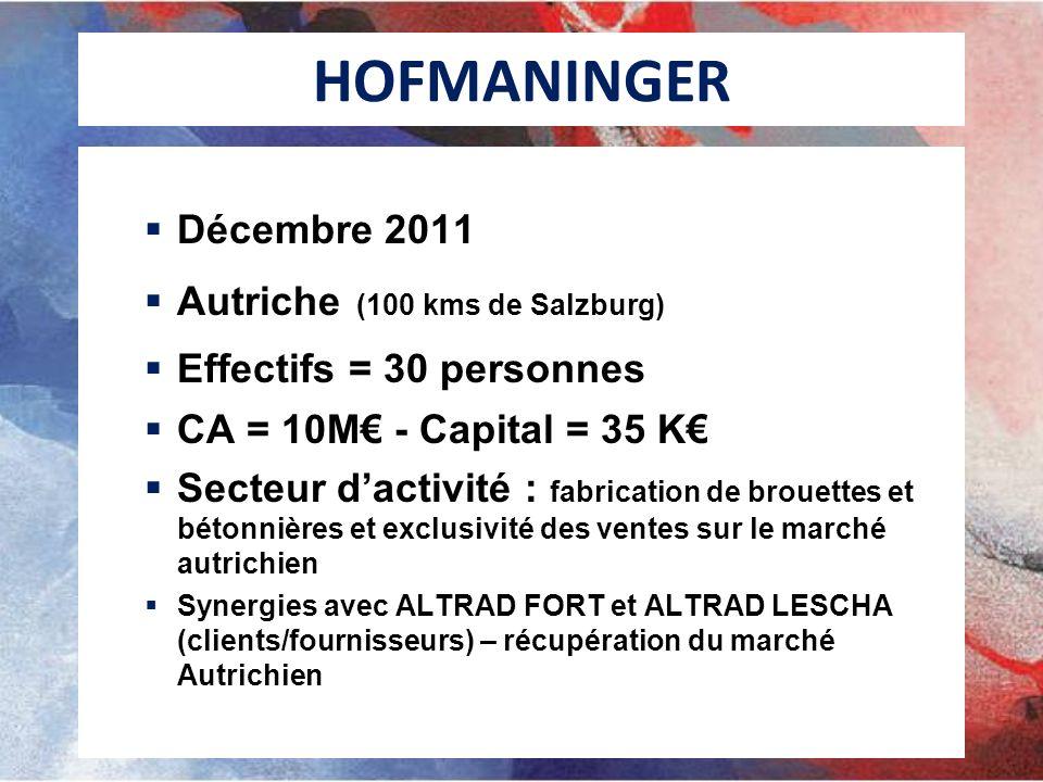 HOFMANINGER Décembre 2011 Autriche (100 kms de Salzburg)