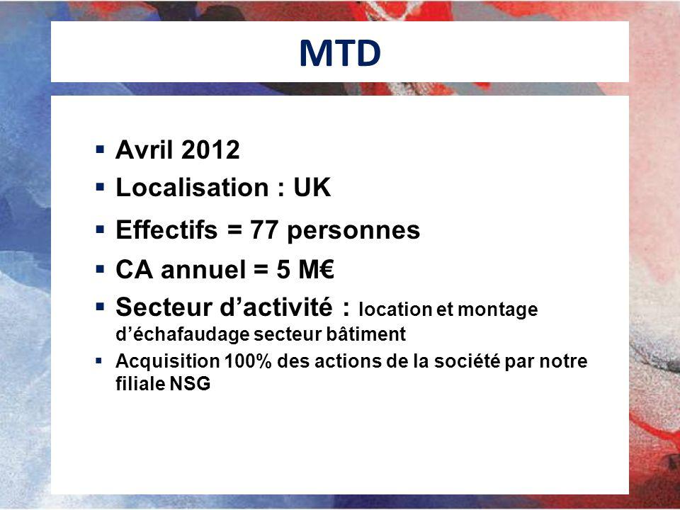 MTD Avril 2012 Localisation : UK Effectifs = 77 personnes