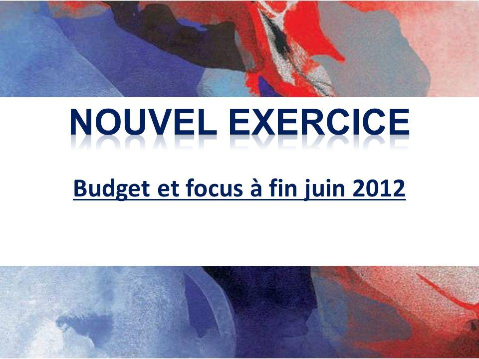 Budget et focus à fin juin 2012