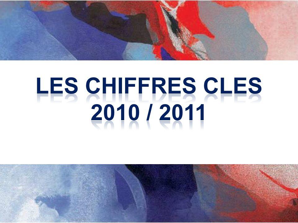 LES CHIFFRES CLES 2010 / 2011