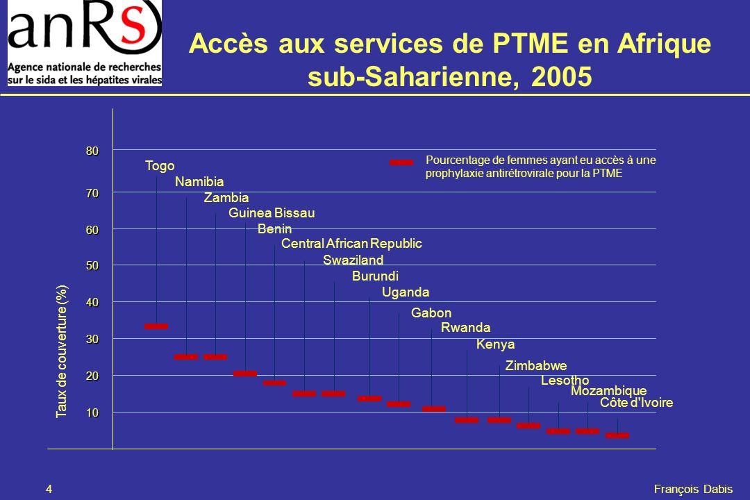 Accès aux services de PTME en Afrique sub-Saharienne, 2005