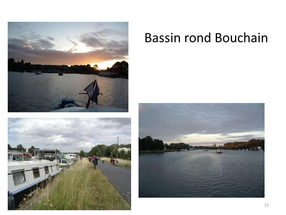 Bassin rond Bouchain