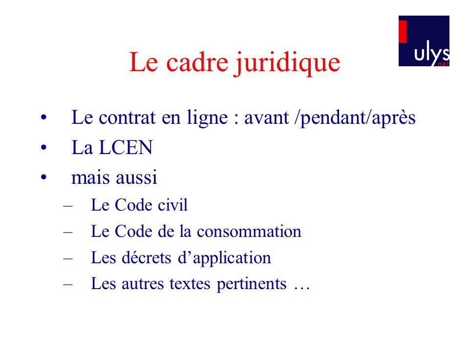 Le cadre juridique Le contrat en ligne : avant /pendant/après La LCEN
