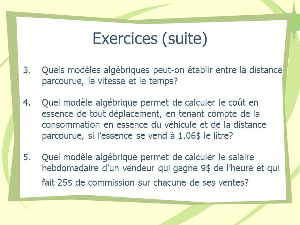 Exercices (suite) Quels modèles algébriques peut-on établir entre la distance parcourue, la vitesse et le temps