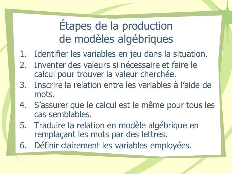 Étapes de la production de modèles algébriques