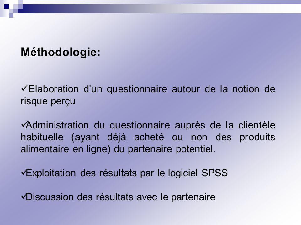 Méthodologie: Elaboration d'un questionnaire autour de la notion de risque perçu.