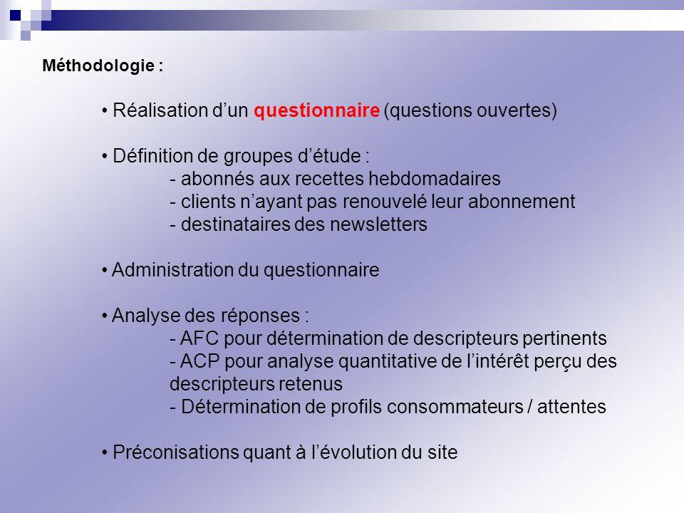 Réalisation d'un questionnaire (questions ouvertes)