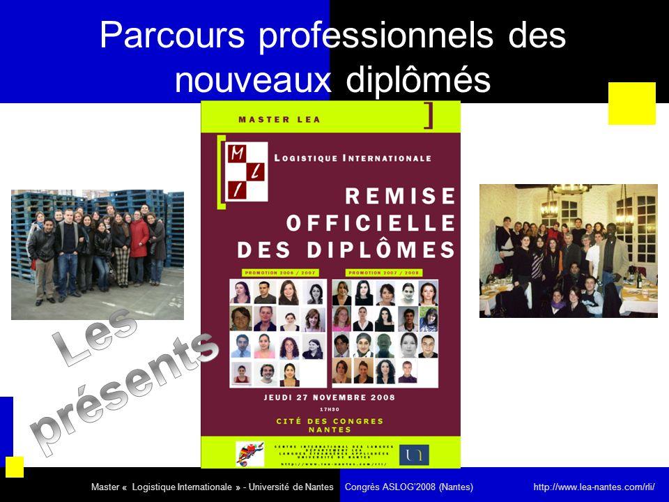 Parcours professionnels des nouveaux diplômés