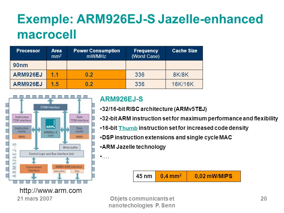 Exemple: ARM926EJ-S Jazelle-enhanced macrocell