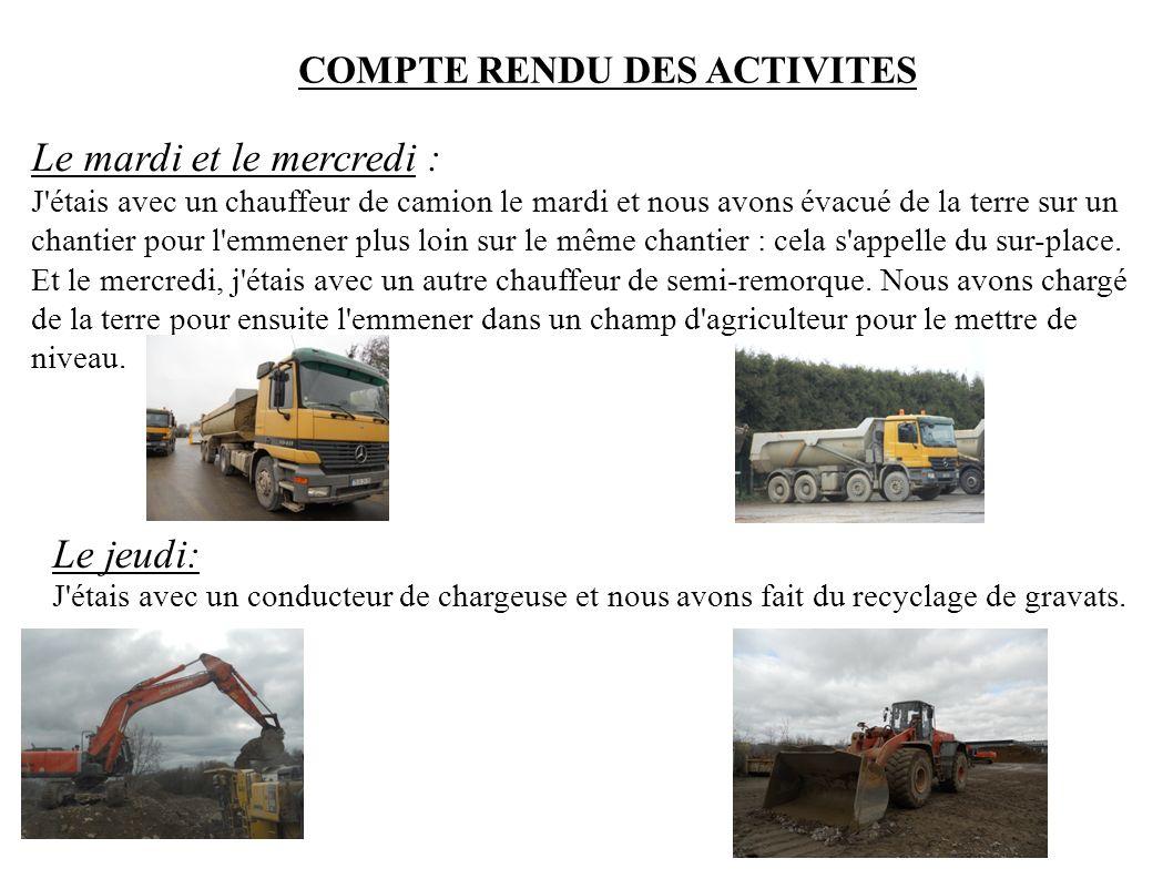 COMPTE RENDU DES ACTIVITES