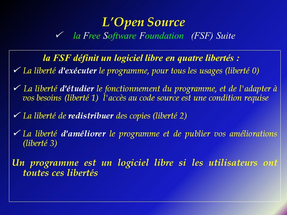 L'Open Source  la Free Software Foundation (FSF) Suite