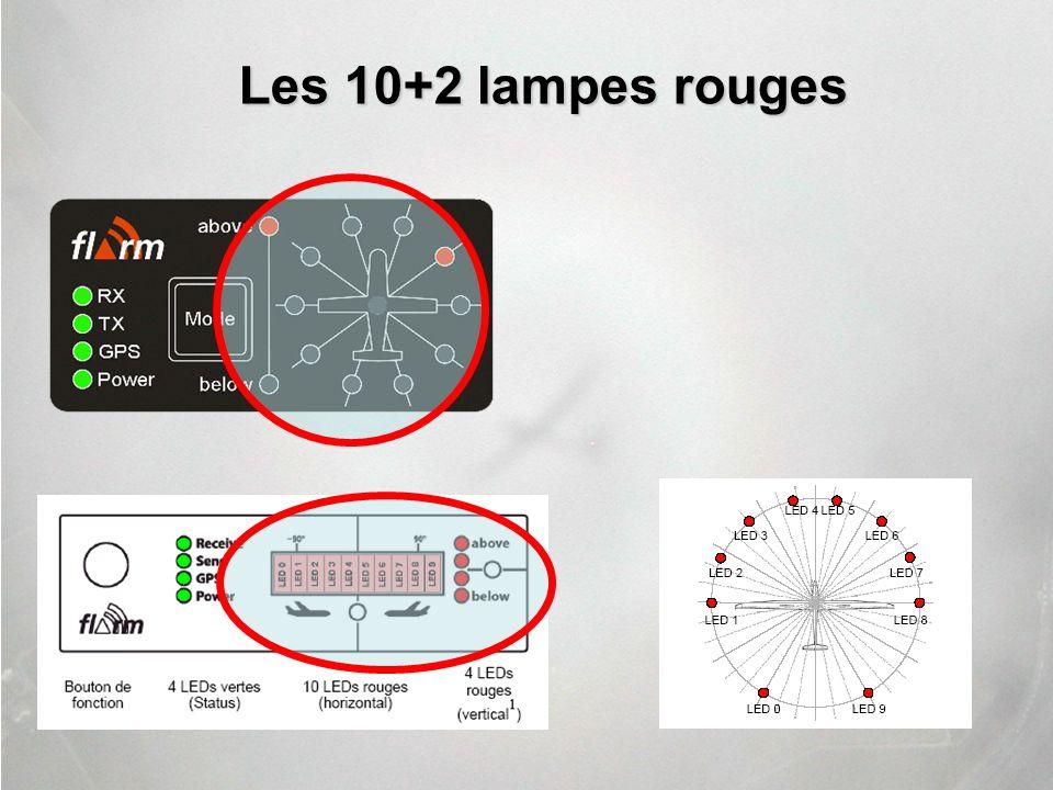 Les 10+2 lampes rouges