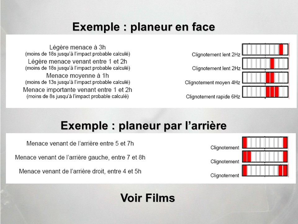 Exemple : planeur en face