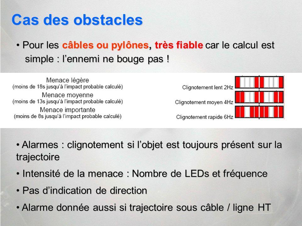 Cas des obstacles Pour les câbles ou pylônes, très fiable car le calcul est simple : l'ennemi ne bouge pas !
