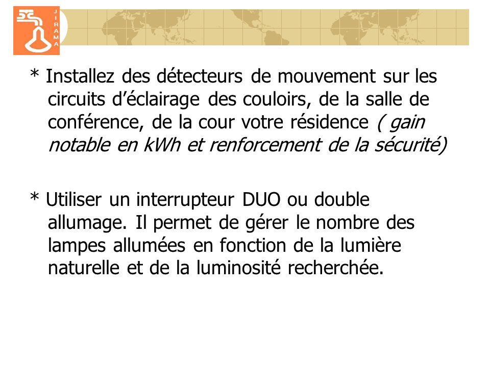 * Installez des détecteurs de mouvement sur les circuits d'éclairage des couloirs, de la salle de conférence, de la cour votre résidence ( gain notable en kWh et renforcement de la sécurité)