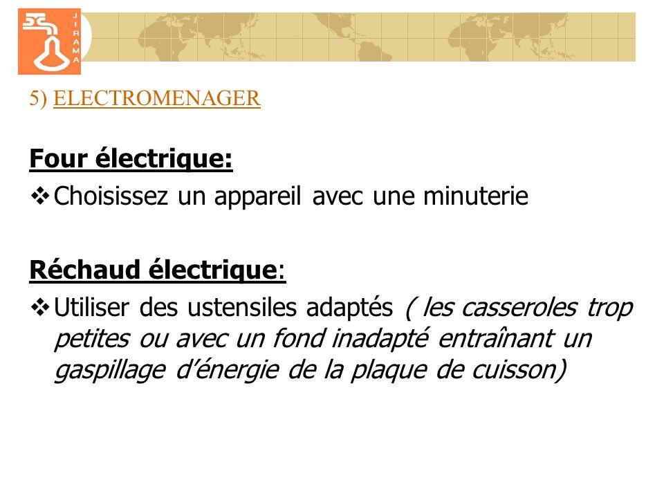 Choisissez un appareil avec une minuterie Réchaud électrique: