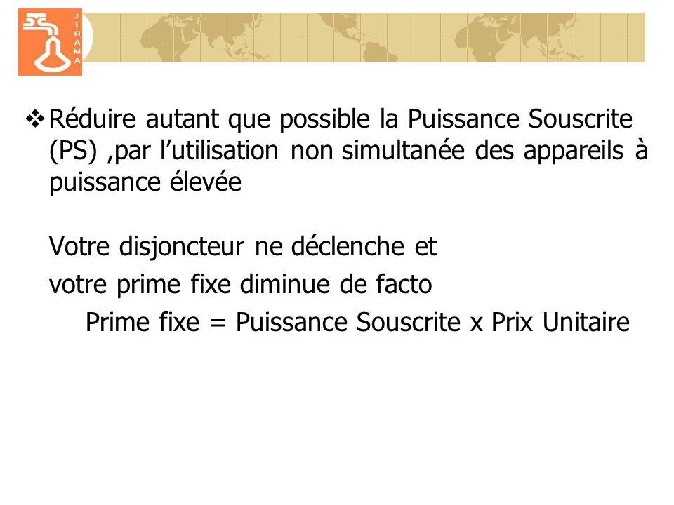 Prime fixe = Puissance Souscrite x Prix Unitaire