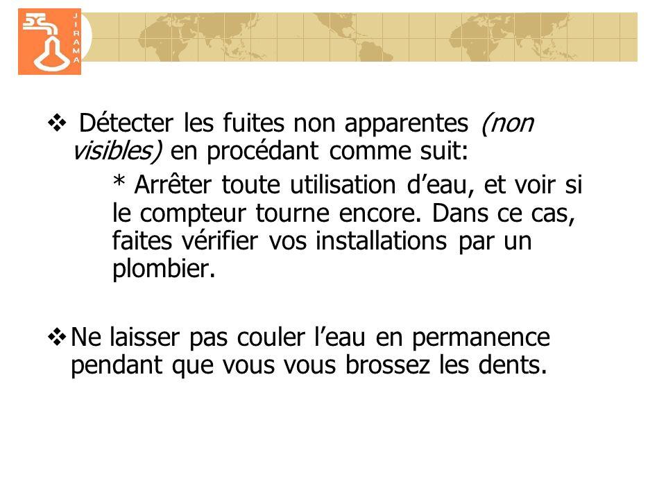 Détecter les fuites non apparentes (non visibles) en procédant comme suit: