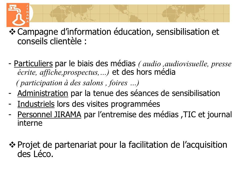 Projet de partenariat pour la facilitation de l'acquisition des Léco.