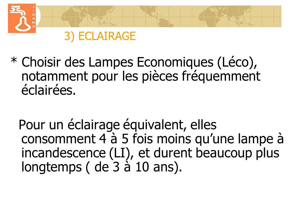 3) ECLAIRAGE * Choisir des Lampes Economiques (Léco), notamment pour les pièces fréquemment éclairées.