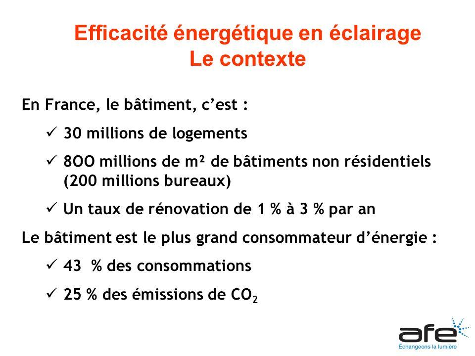 Efficacité énergétique en éclairage